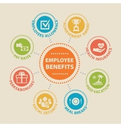Employee benefits concept with icons vector