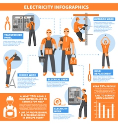 Electricity infographics page vector