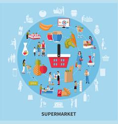 Supermarket round composition vector