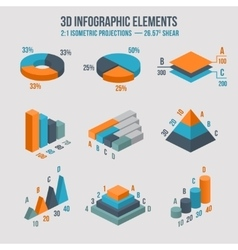 Isometric 3d sign pie and donut chart vector