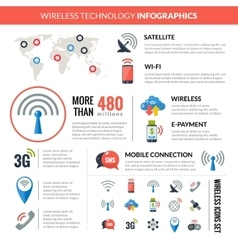 Wireless connectiontechnology infographic layout vector