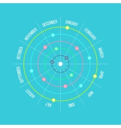 Circle timeline template infographic with months vector