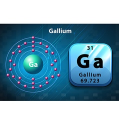 Periodic symbol and diagram of gallium vector