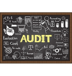 Audit on chalkboard vector