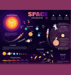 Space infographic on purple background art design vector