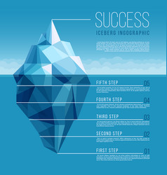 iceberg with blue ocean water business vector image vector image