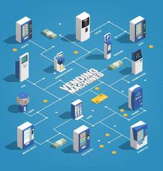 vending machines isometric flowchart vector image