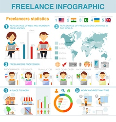 Freelance infographic vector