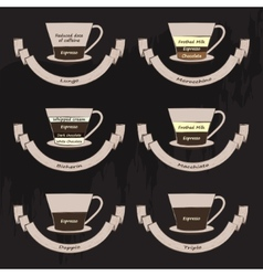 Types of coffee vector