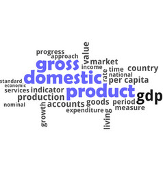 Word cloud - gross domestic product vector