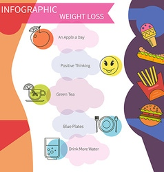 Infographic lose weight vector