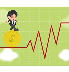 Business Man Walk Gymnastics Risky Stock Market vector image vector image