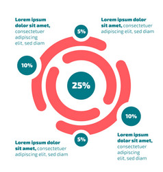 flat design infographic vector image vector image