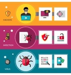 Cyber virus banners vector