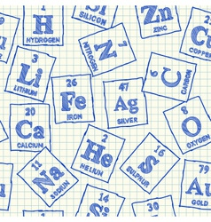 Chemical elements seamless pattern vector
