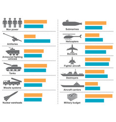 Military weapon infographic icons vector