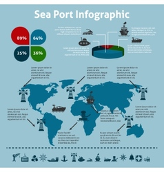 Sea port infographic vector image vector image