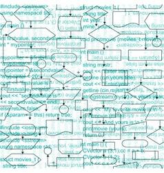 Flowchart diagrams background vector