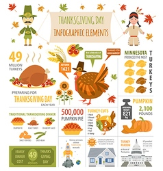 Thanksgiving day interesting facts in infographic vector image vector image