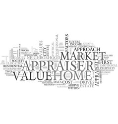 What is my home worth text word cloud concept vector