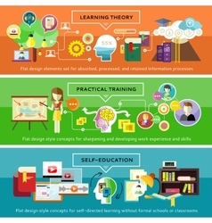 Practical training learning theory selfeducation vector