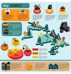 Mining infographics set vector