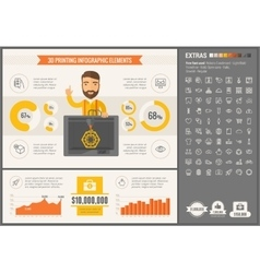 Three d printing flat design infographic template vector