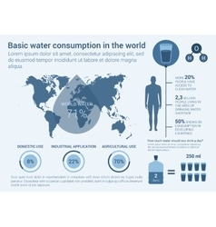 World water daily consumption infographic with man vector