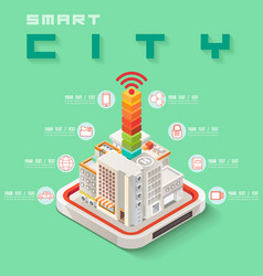 Isometric smart city communication capital concept vector image