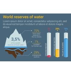 Iceberg and underground fresh water reserves vector