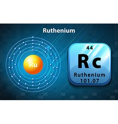 Peoridic symbol and electron diagram of ruthenium vector
