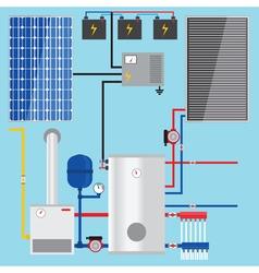 Gas boiler in the cottage solar battery solar pane vector