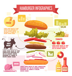 Hamburger retro cartoon infographics vector