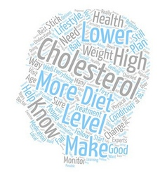 Ways to lower your cholesterol text background vector