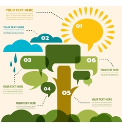 Infographic of eco meadow with sun and tree made vector