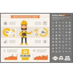 Construction flat design infographic template vector