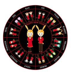 Chinese zodiac horoscope wheel rabbit vector