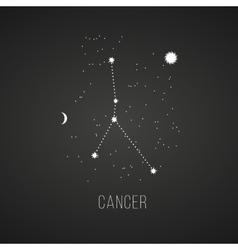 Astrology sign cancer on chalkboard background vector