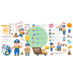 infographic fast delivery food delivery online vector image vector image