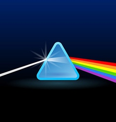 Rainbow light separation vector