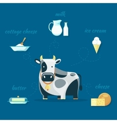 Cow and milk products icons vector image