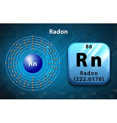 Periodic symbol and diagram of radon vector