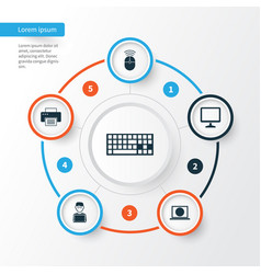 laptop icons set collection of keypad desktop vector image vector image