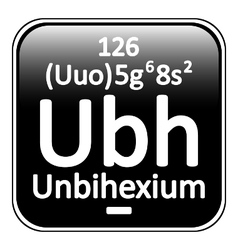 Periodic table element unbihexium icon vector