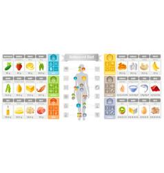 Balance diet infographic diagram poster water vector