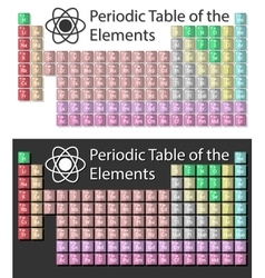 Periodic table on a white-black background vector