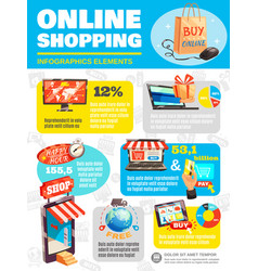 Shop online infographic poster vector