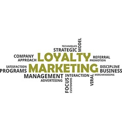 word cloud loyalty marketing vector image