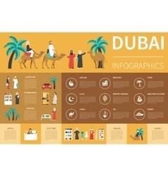 Dubai infographic flat vector image