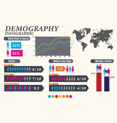 Demographic infographics set element and statistic vector